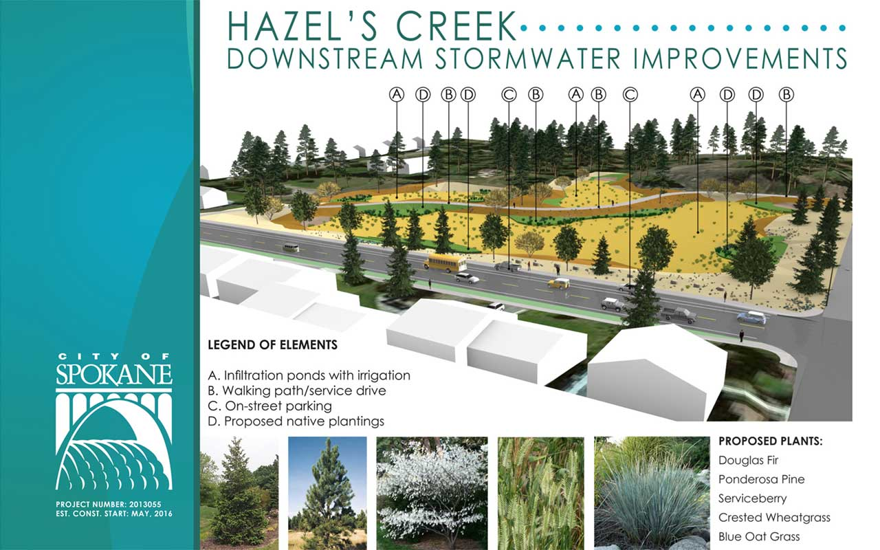 Hazel's Creek Stormwater Improvement Illustration
