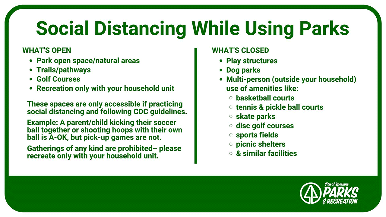 Social Distancing while using Parks