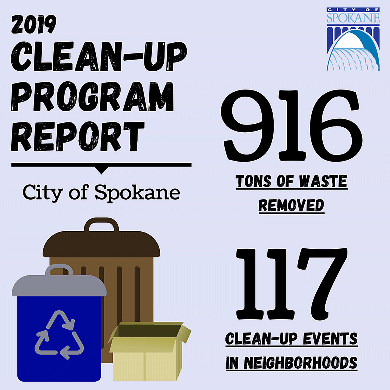 2019 Clean-up Stats