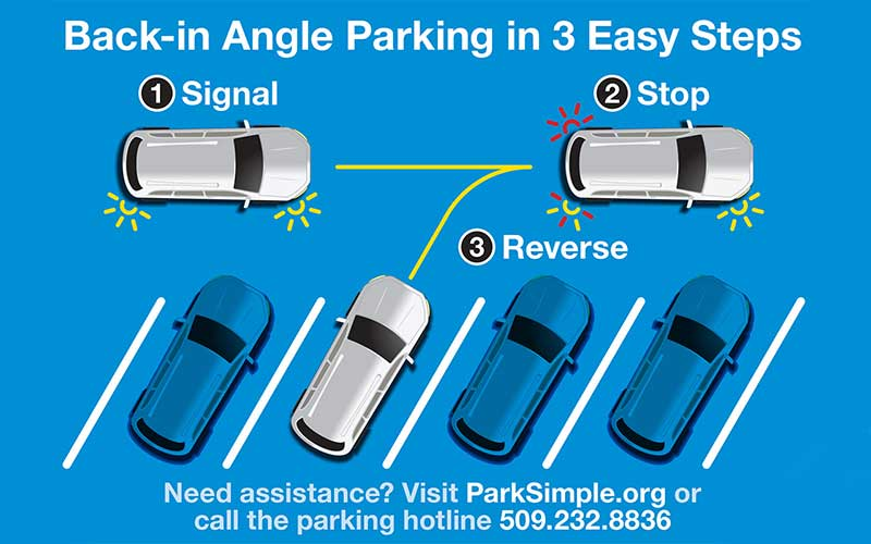 Main Ave Back-in Angle Parking flyer