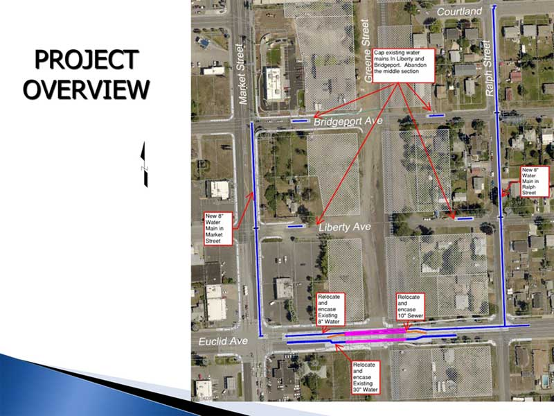 Euclid Avenue Water and Sewer Overview