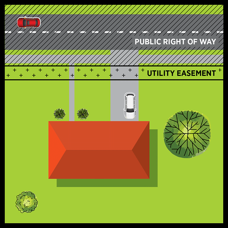 Utitliy Easement Example