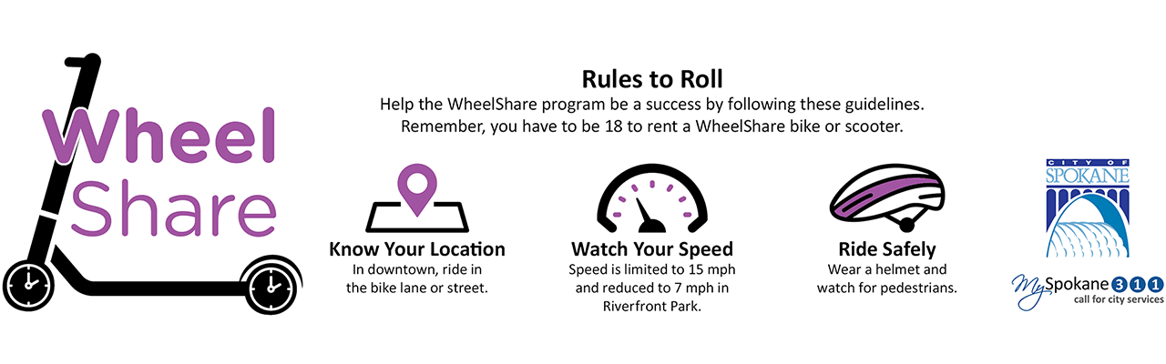 Wheelshare Rules to Roll