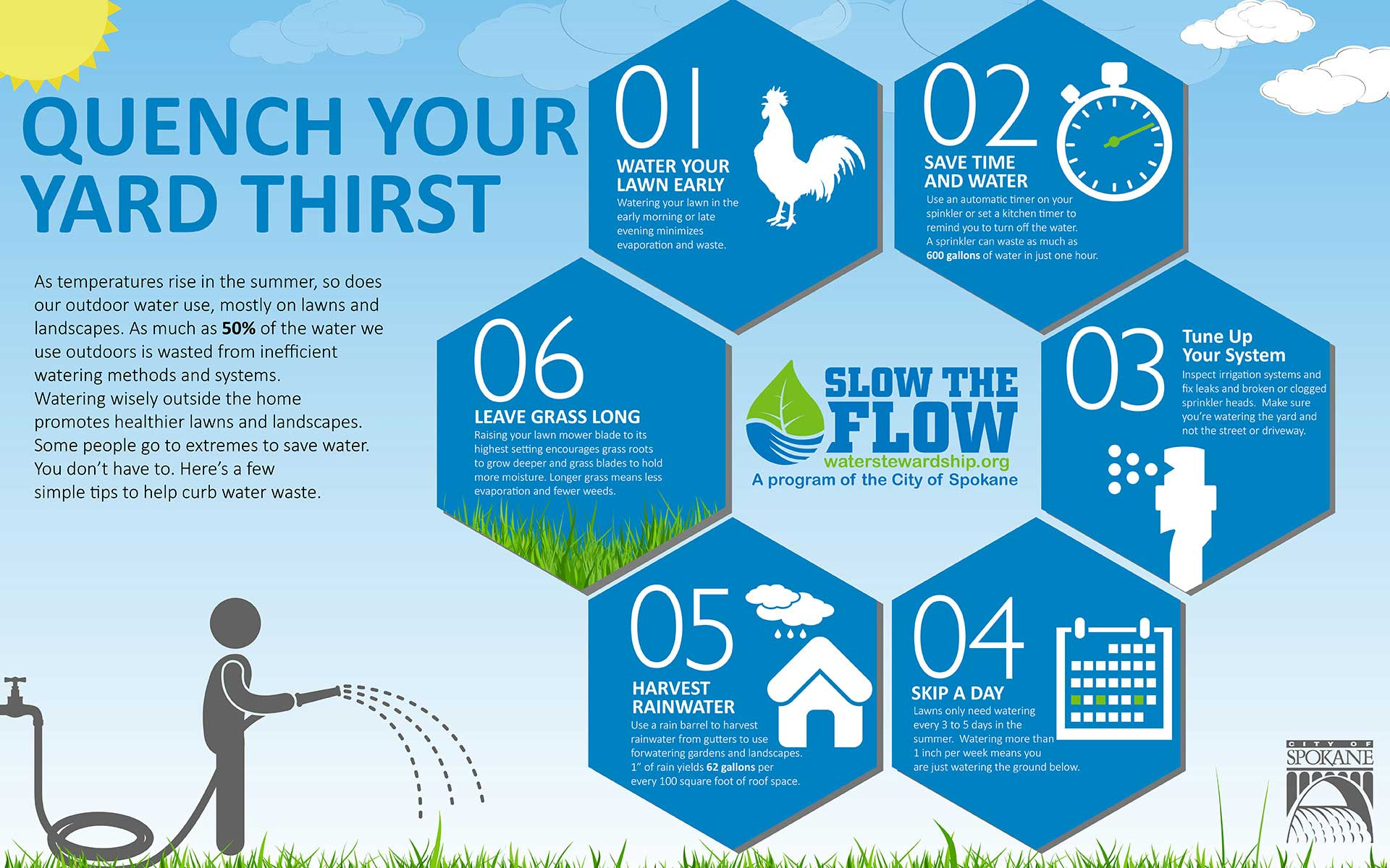 Ways of saving water at home the image Collect and save