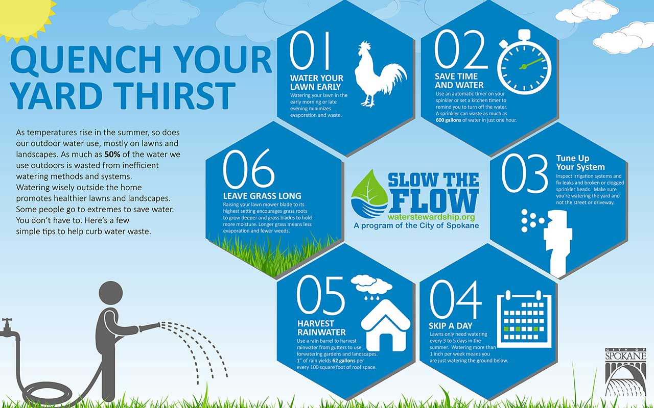 Quench Your Yard Thirst