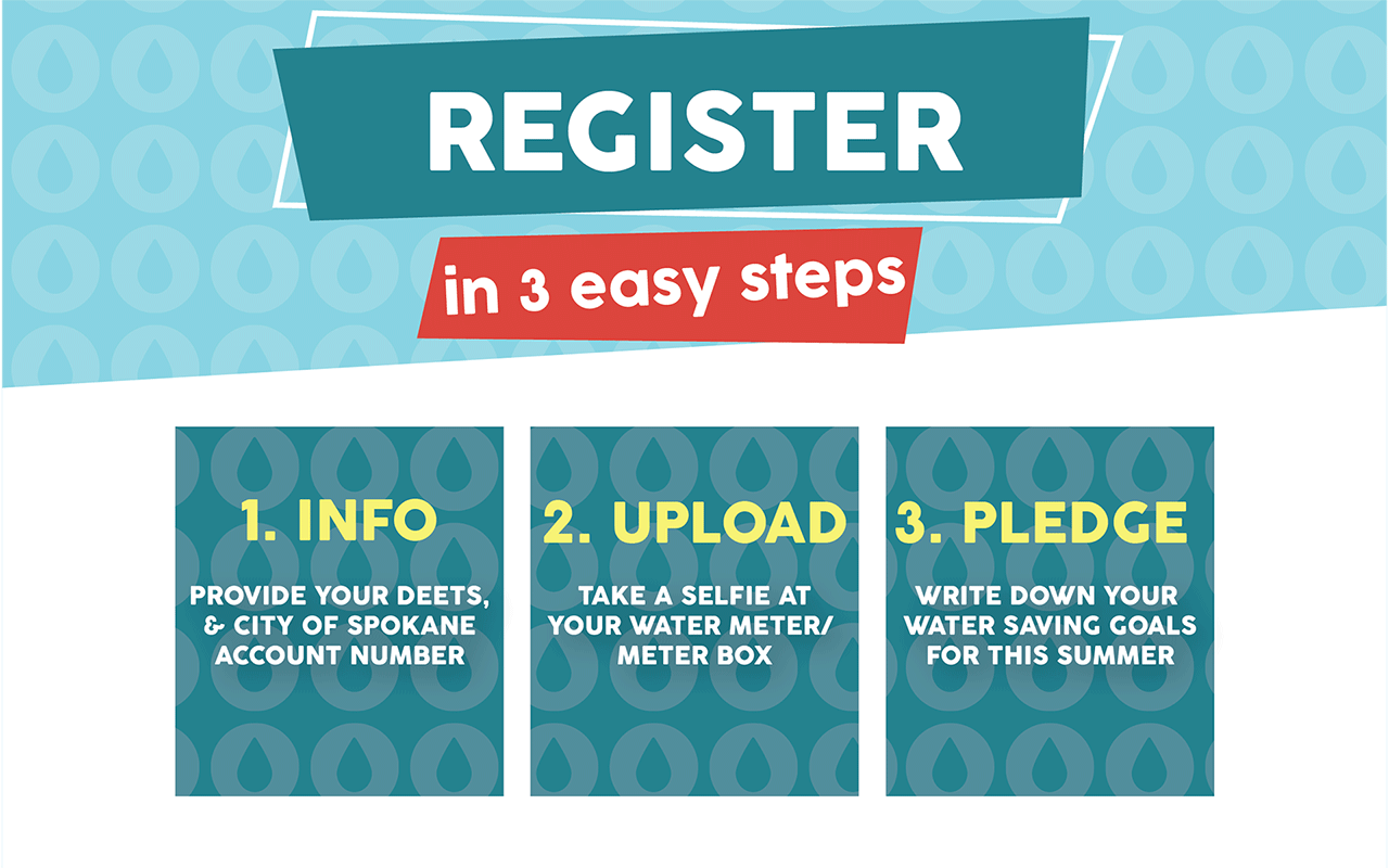 3 easy steps Registration