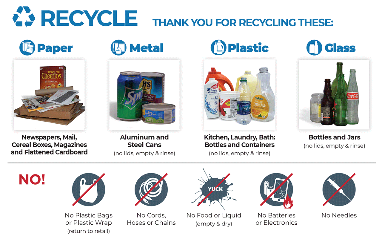 Recycle Yes and No